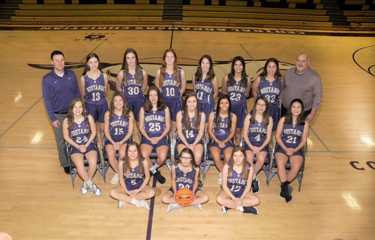 Junior High Girls' Basketball